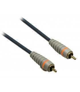 Cablu digital coaxial 0.5m Bandridge