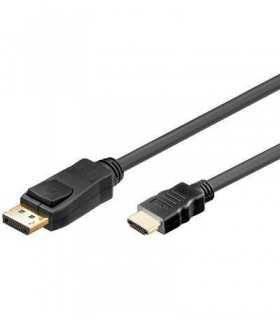 Cablu DisplayPort la Hdmi 2m Goobay