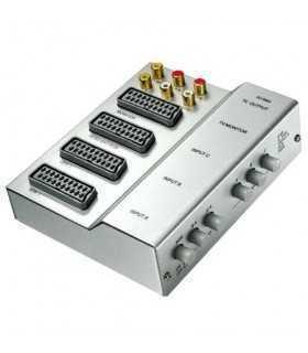Video controller SCART RCA EDC