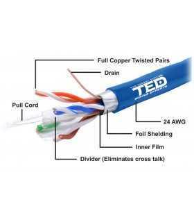 Cablu FTP cat6 cupru integral 0.51 albastru TED Wire Expert