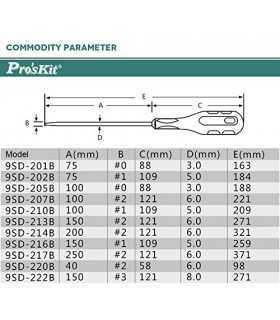 Surubelnita in cruce 5.0x75mm Pro'sKit
