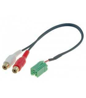 Cablu adaptor Aux RCA Renault 4CarMedia
