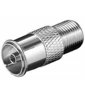 Mufa adaptor cablu coaxial mama TV - F mama din cupru Goobay