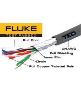 FTP cat5e cupru integral 0.52 24AWG FLUKE PASS TEDWire Expert