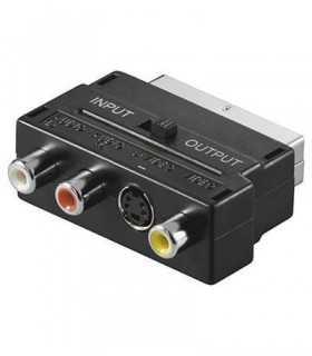 Adaptor Scart la 3x RCA si Svhs cu comutator Goobay