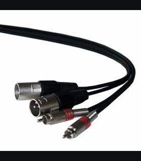 Cablu 2x RCA tata la 2x XLR tata 1.5m