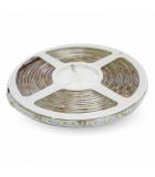 LED banda